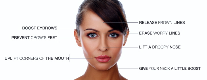 Botox VS Dysport for your Facial Rejuvenation in Southern ...